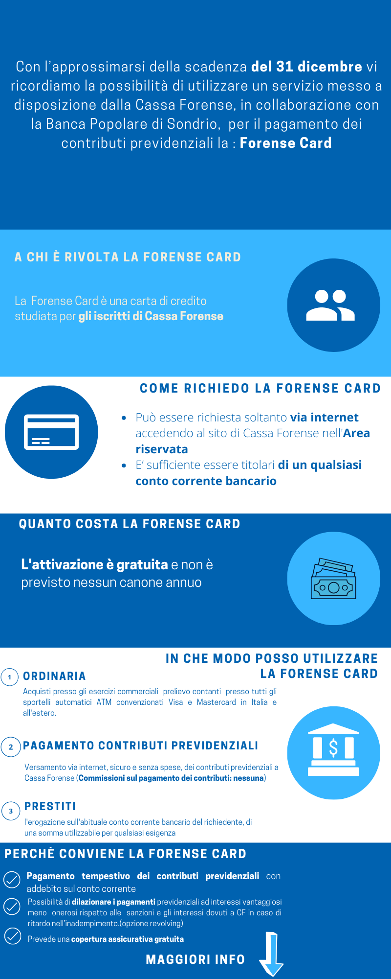 forenscard
